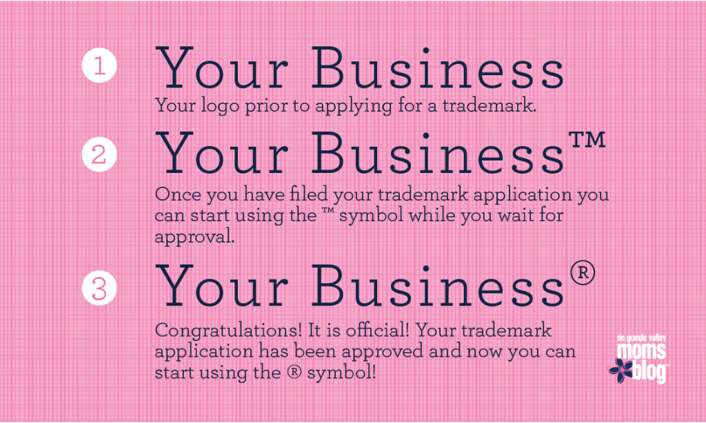 Trademarks For Your Small Business Rgvmb Small Business Series